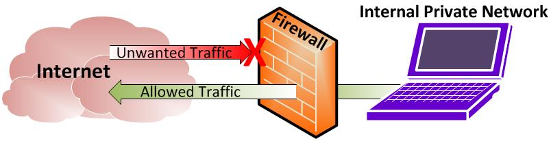 instalar pfsense firewall