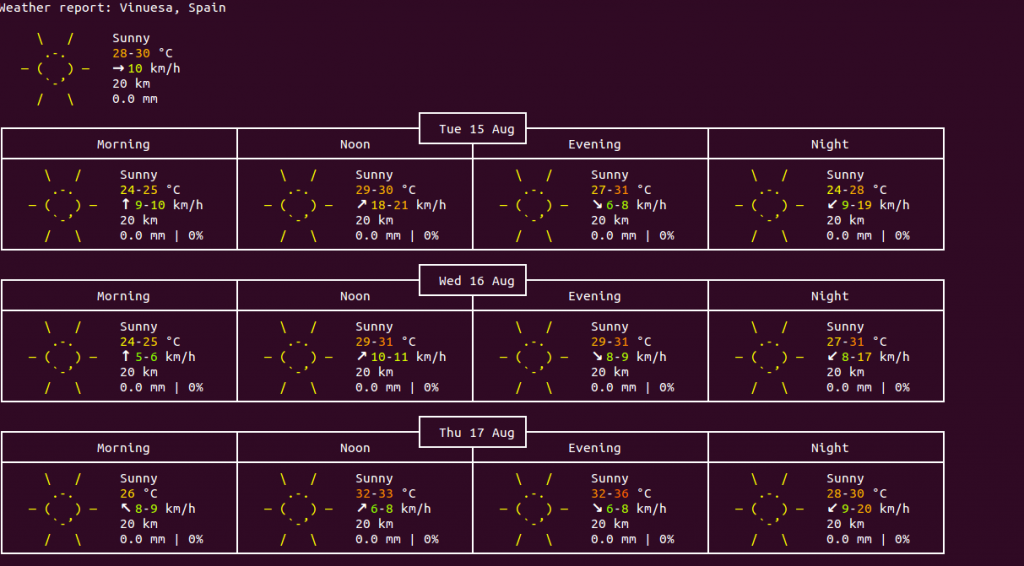 weather-terminal-linux
