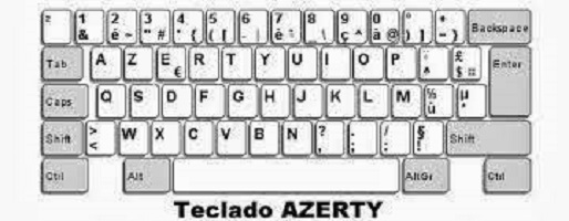 teclado azerty